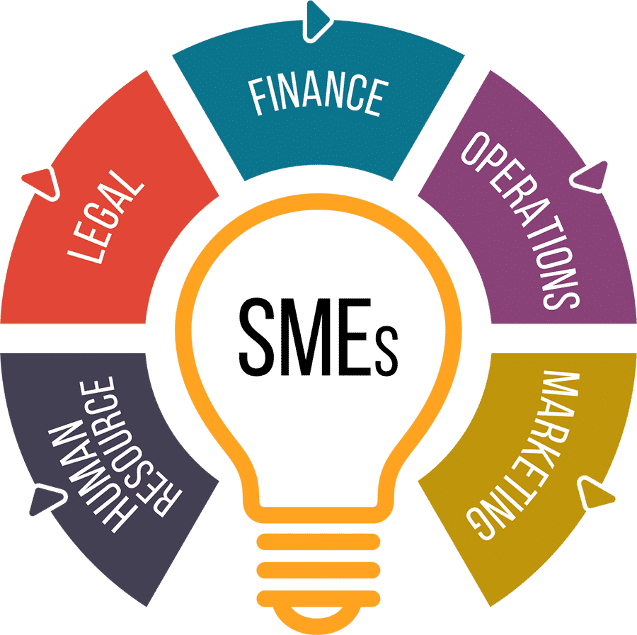 Diagram - SMEs
